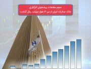 حجم معاملات پیشخوان کارگزاری بانک صادرات ایران از مرز ١۴ هزار میلیارد ریال گذشت