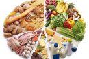 تشدید کرونا و احتمال افزایش بهای مواد غذایی در جهان